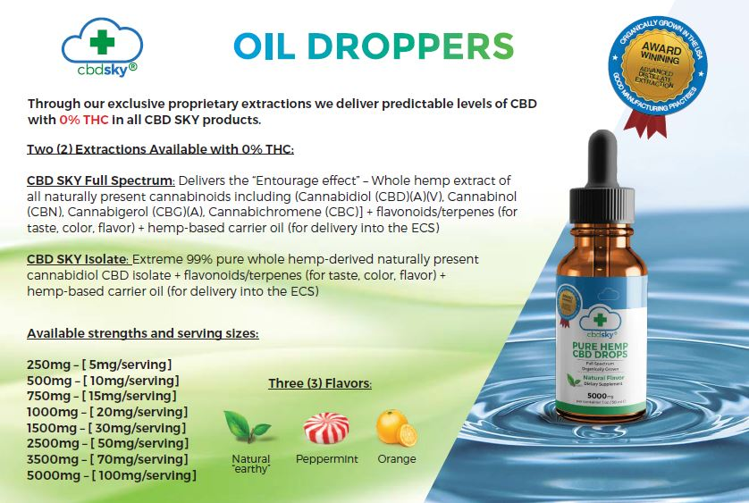 CBD OIL PALM SPRINGS